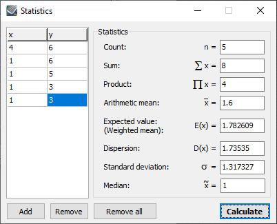 Kalkules statistics tool