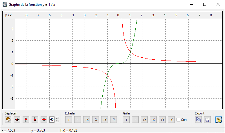Kalkules Graphe de fonctions