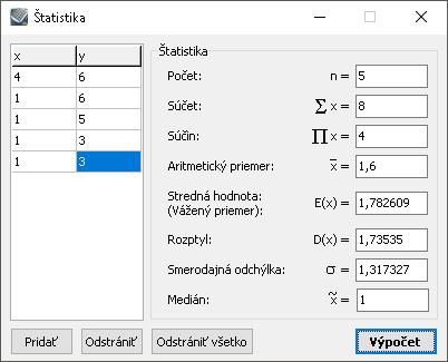 Kalkules - Štatistika