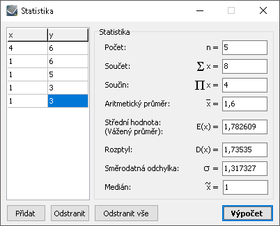 Kalkules - Statistika