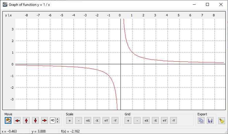 Kalkules function graph
